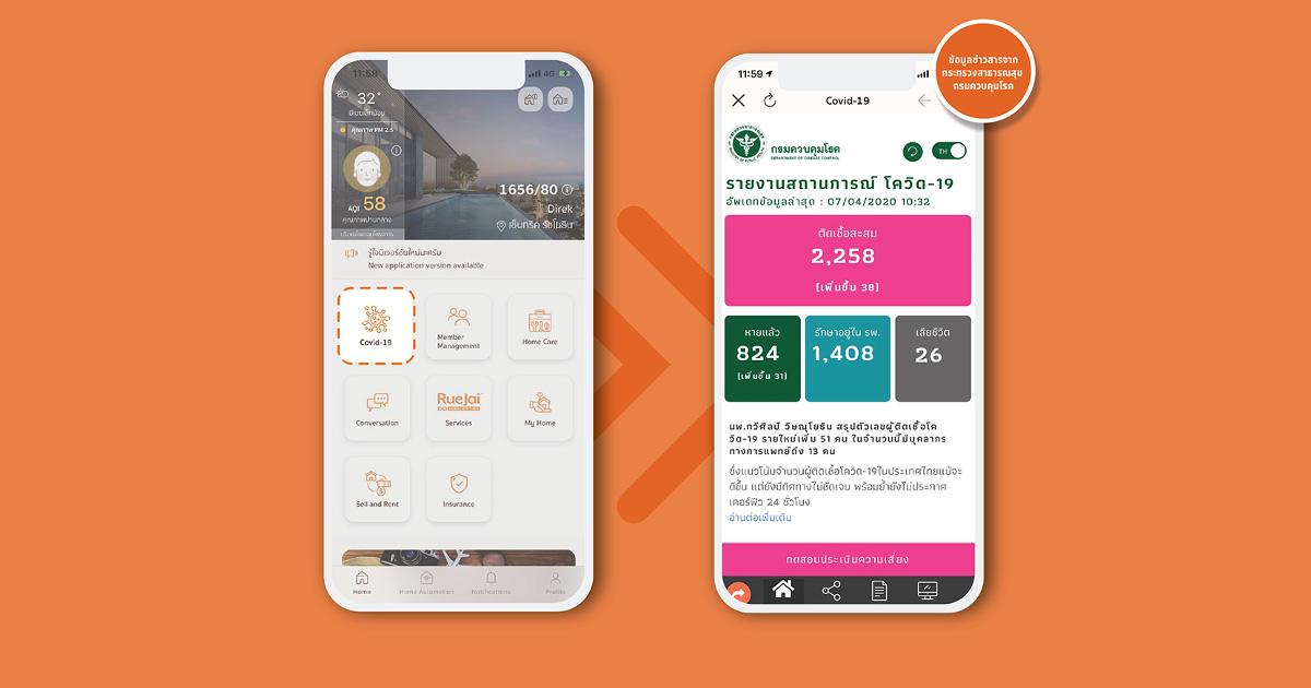 Baan RueJai App บริการส่งความห่วงใยระยะไกล ที่มากกว่าเรื่องบ้าน